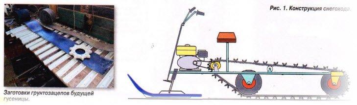 Снегоход из бензопилы схема изготовления