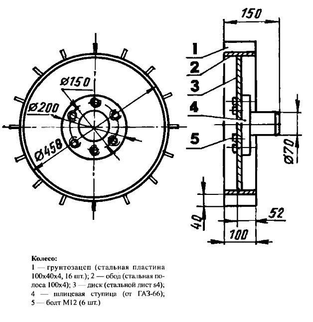 Как сделать колеса для мотоблока